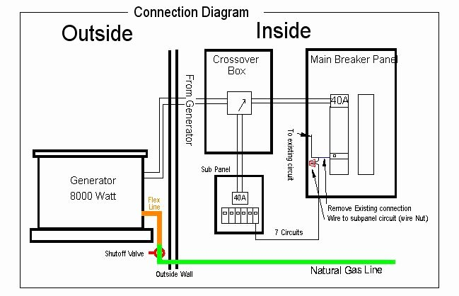 Printable Circuit Breaker Directory Template Fresh Free Printable Circuit Breaker Panel Labels Bingo