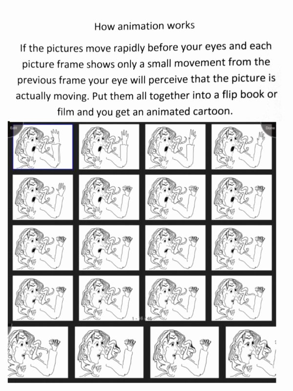 Printable Flip Book Template New How Animation Works Animation Movie Gif