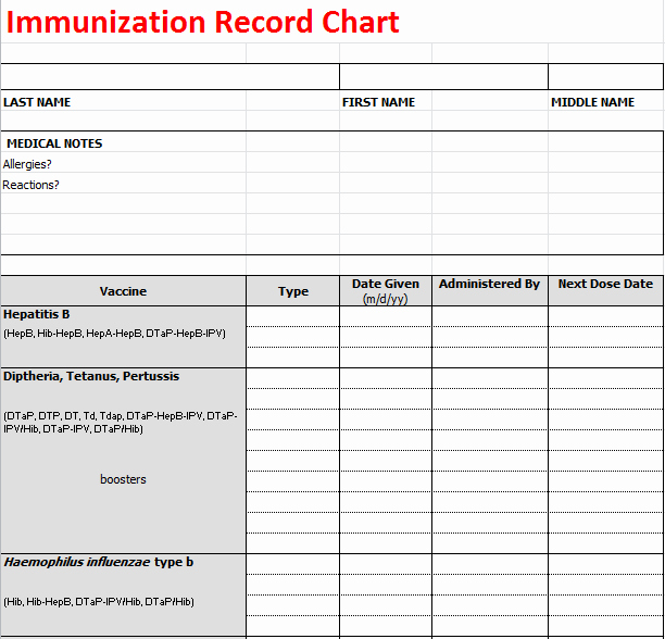 Printable Puppy Shot Records Luxury Immunization Log Sheet Gallery