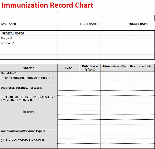 Printable Puppy Shot Records Luxury Immunization Log Sheet Gallery