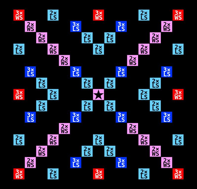 Printable Scrabble Board Template Beautiful File Blank Scrabble Board with Coordinatesg Wikimedia