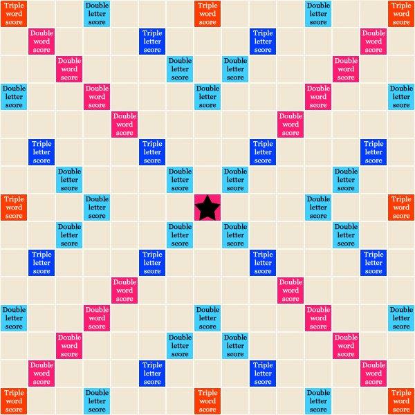 Printable Scrabble Board Template Best Of 8 Best Of Printable Scrabble Tiles Board Free