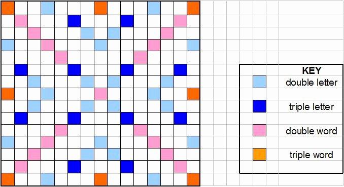 Printable Scrabble Board Template Fresh Youth Scrabble