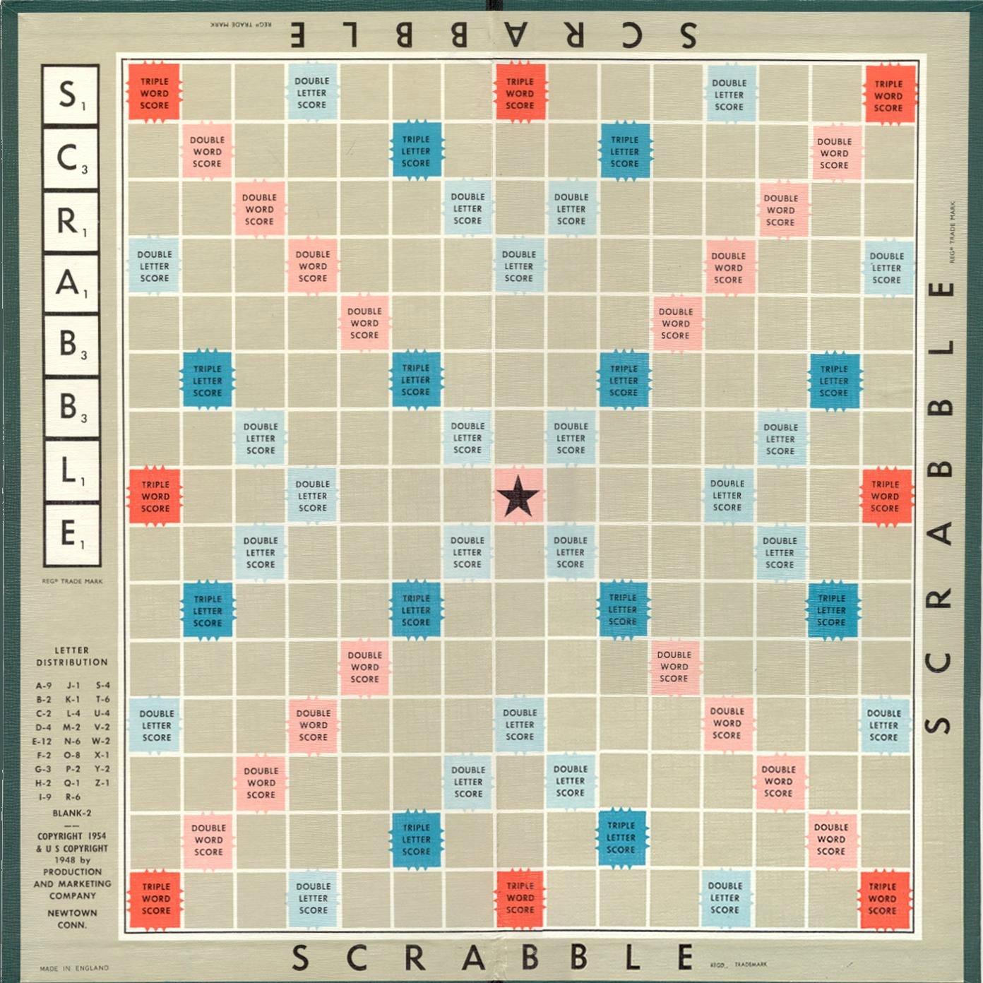 Printable Scrabble Board Template Inspirational Code Golf Draw An Empty Scrabble Board Programming