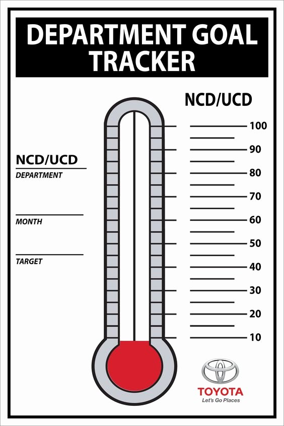 Printable thermometer Goal Chart Elegant Pinterest • the World's Catalog Of Ideas