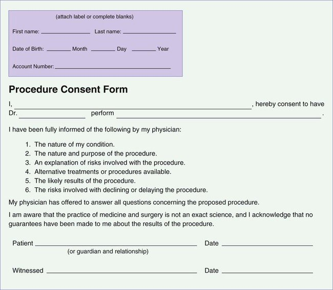Procedure Consent form Unique Minor Fice Surgery