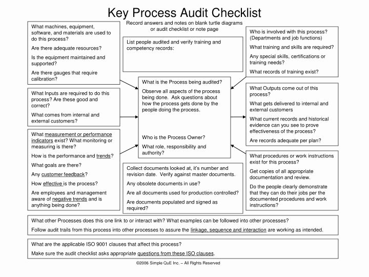Process Audit Template Best Of iso Audit Checklist for Training Department Analysis
