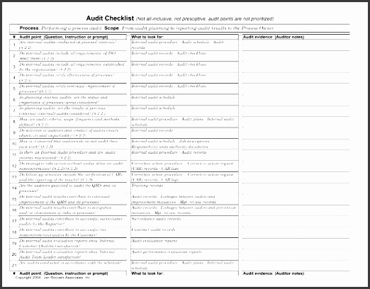 Process Audit Template Lovely 6 Process Checklist Template Sampletemplatess