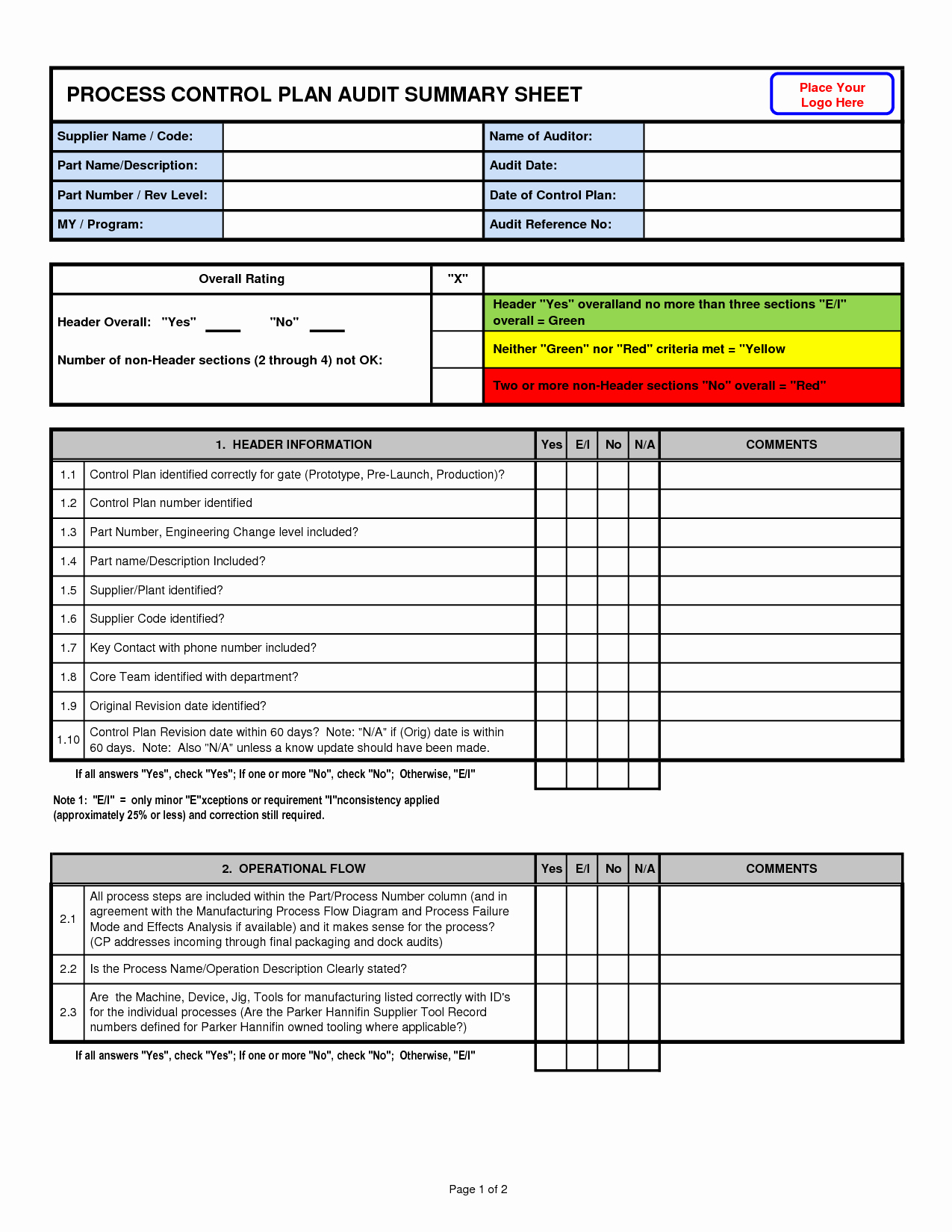 Process Audit Template Luxury Awesome Process Control Plan Audit Summary Sheet Template