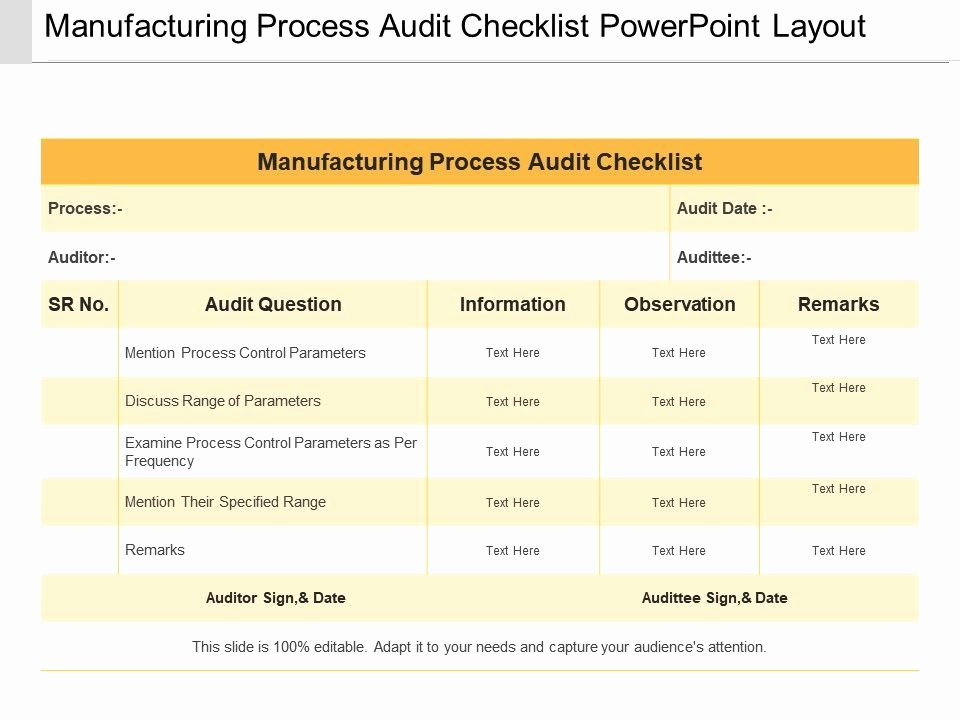Process Audit Template Luxury Manufacturing Process Audit Checklist Powerpoint Layout