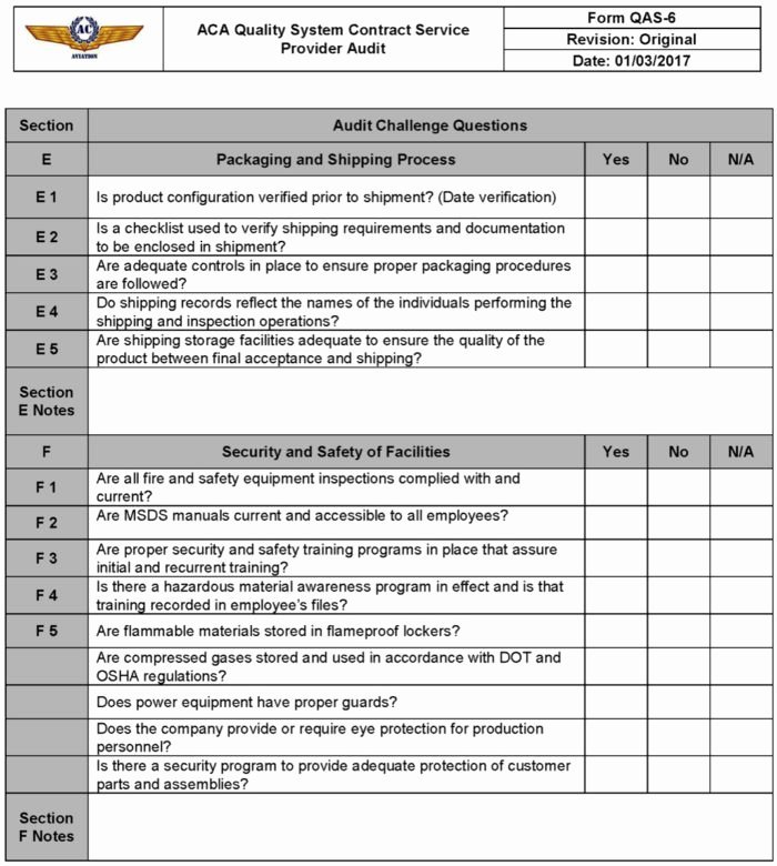 Process Audit Template Unique Layered Process Audit Checklist Examples Templates