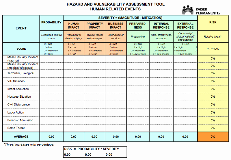 Process Hazard Analysis Template Awesome Emergency Operation Plan Template Erieairfair