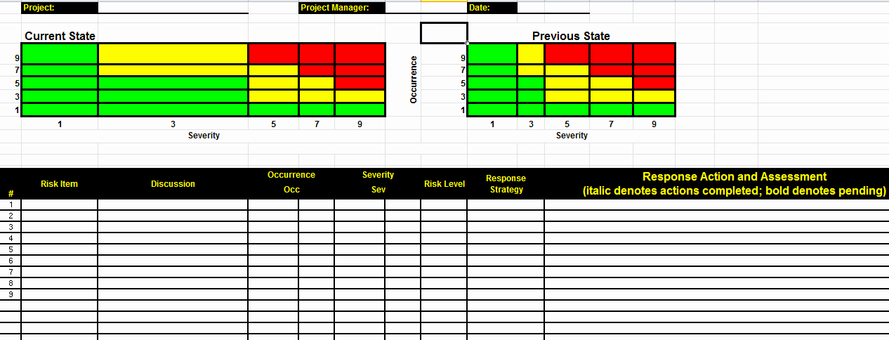 Process Hazard Analysis Template Beautiful the Ultimate Risk assessment Template Excel Download
