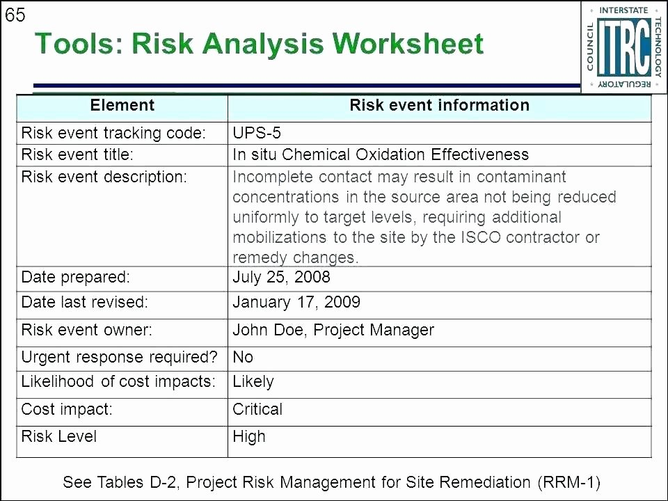 Process Hazard Analysis Template Fresh Risk Management Spreadsheet Template – Gad Sworldfo