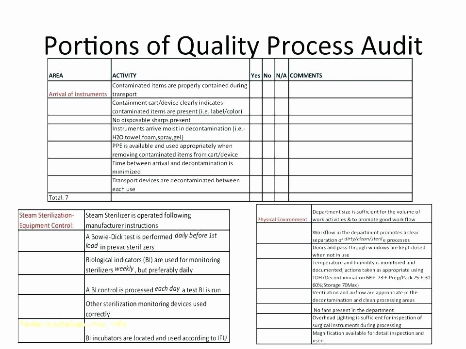 Process Hazard Analysis Template Luxury Job Workflow Template