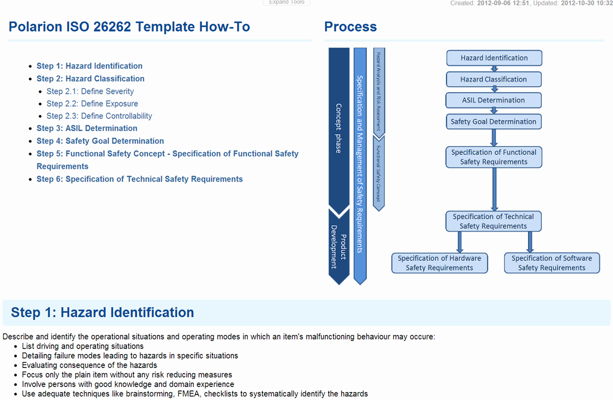 Process Hazard Analysis Template New Polarion Extensions