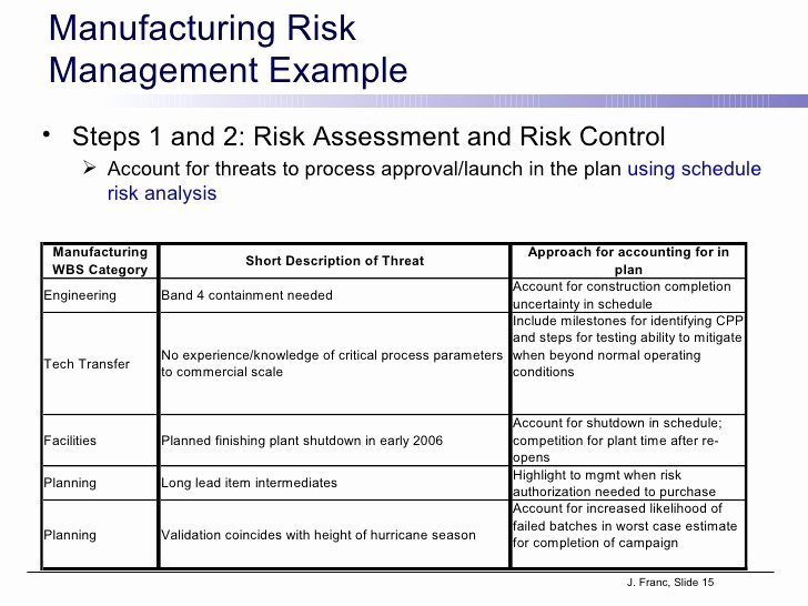 Process Hazard Analysis Template Unique Manufacturing Process Risk assessment Template Templates