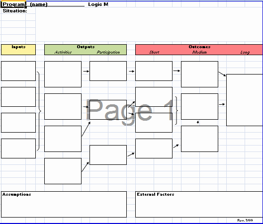 Process Map Template Excel Beautiful 8 Flowchart Templates Excel Templates