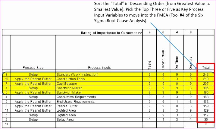 Process Map Template Excel Best Of 6 Excel Process Map Template Exceltemplates Exceltemplates