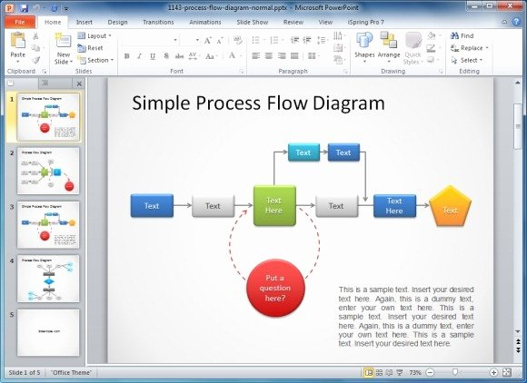 Process Map Template Excel Elegant Ultimate Guide to Making Amazing Flowcharts
