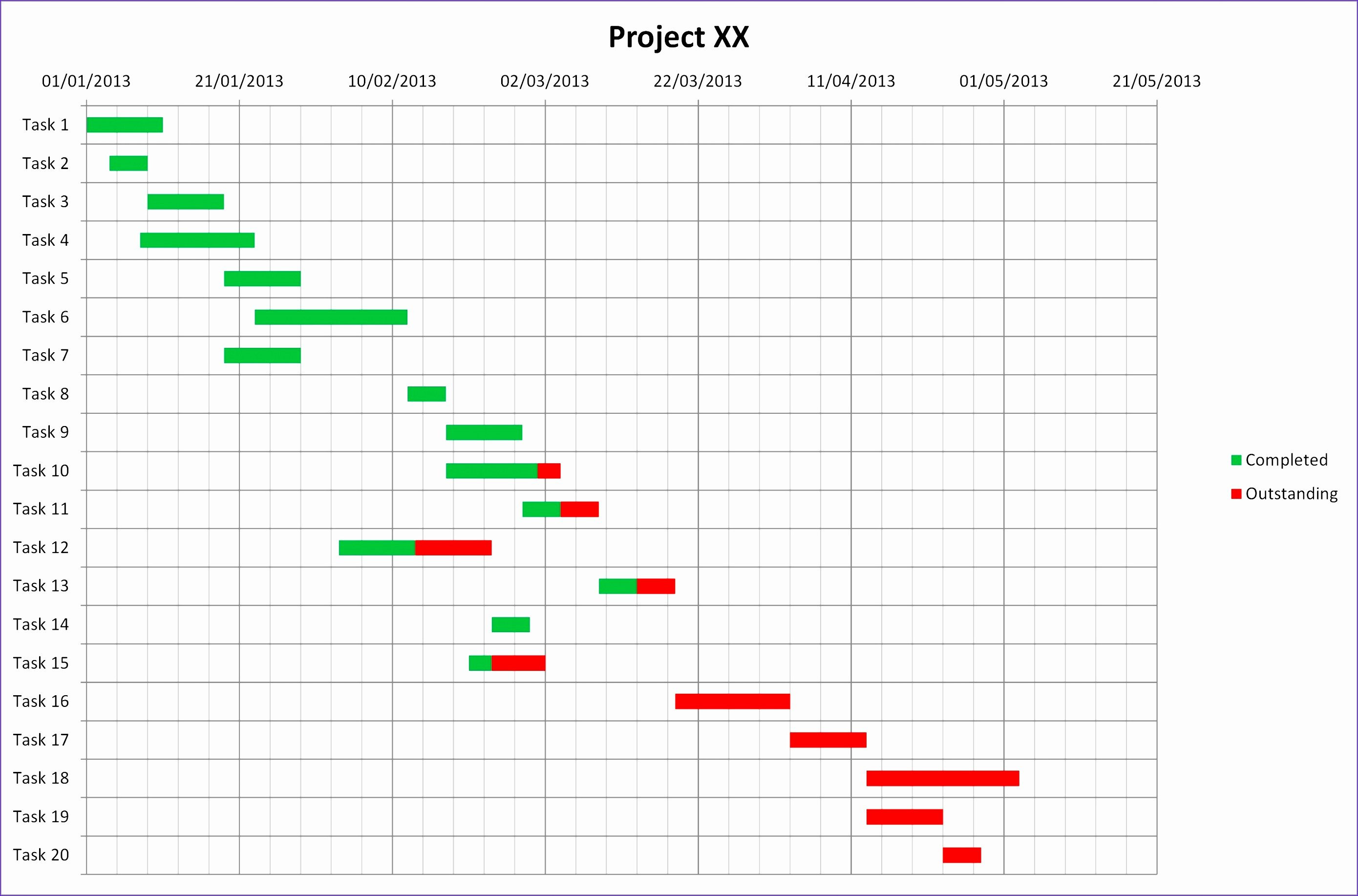 Process Map Template Excel Luxury 12 Excel Process Flow Chart Template Exceltemplates