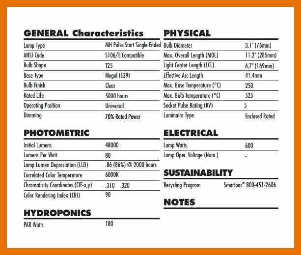Product Spec Sheet Template Luxury 10 11 Spec Sheet Template