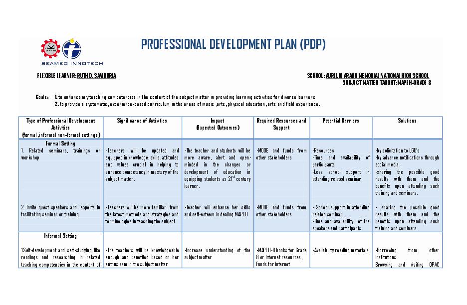 Professional Development Plan for Teachers Example Awesome Pdf Professional Development Plan Pdp