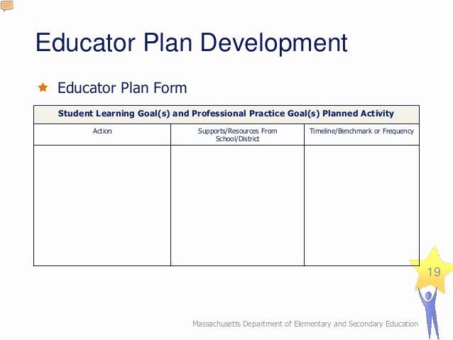 Professional Development Plan for Teachers Example Awesome Professional Growth Plan Template for Teachers Cover