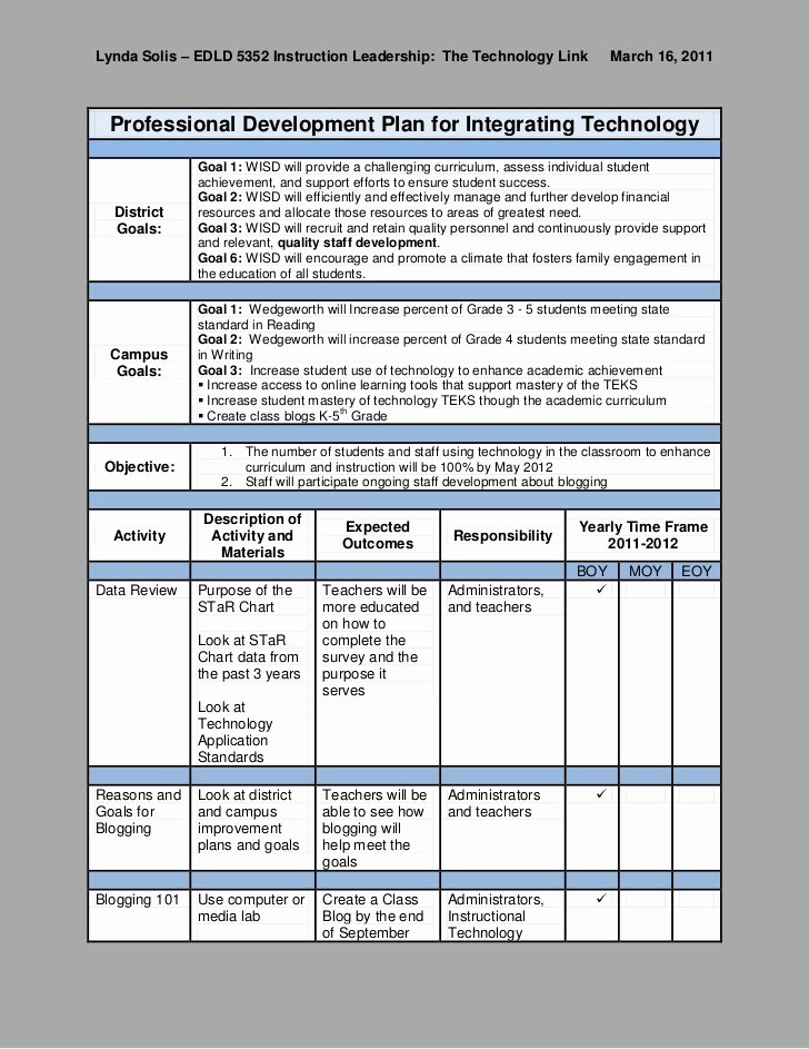 Professional Development Plan for Teachers Examples Awesome Professional Development Plan Integrating Technology