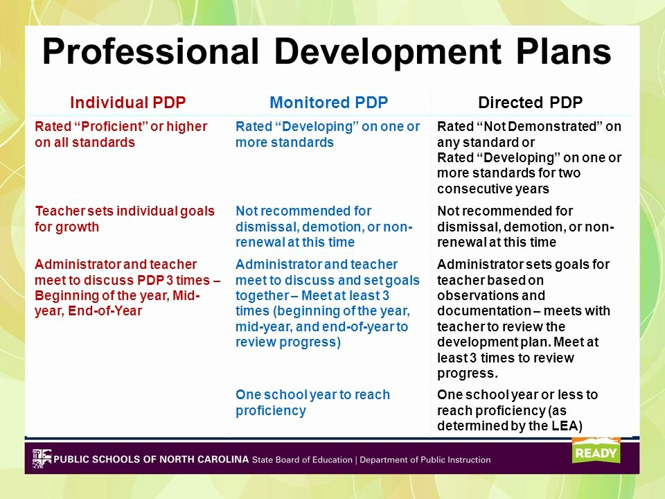 Professional Development Plan for Teachers Examples Inspirational north Carolina Teacher Evaluation Process Training Region