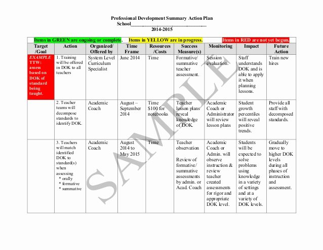 Professional Development Plan for Teachers Examples Lovely Sample Action Plan