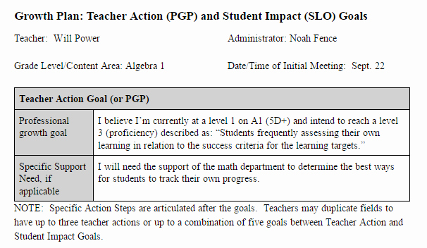 Professional Development Plan for Teachers Examples Luxury Pgp Portion Practical School Improvement Timeline for