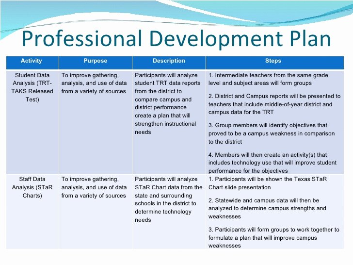 Professional Development Plan for Teachers Examples Luxury Professional Growth Plan Template for Teachers Cover
