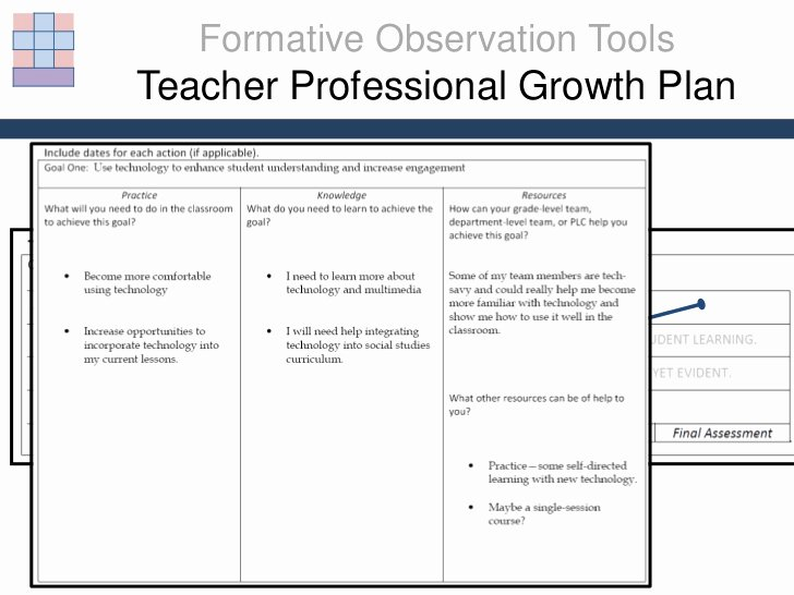 Professional Development Plan for Teachers Examples New Confronting the Challenges Of Teacher Evaluation A