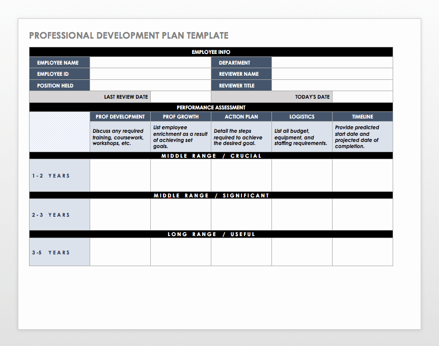 Professional Development Plan for Teachers Template Lovely Free Employee Performance Review Templates Smartsheet