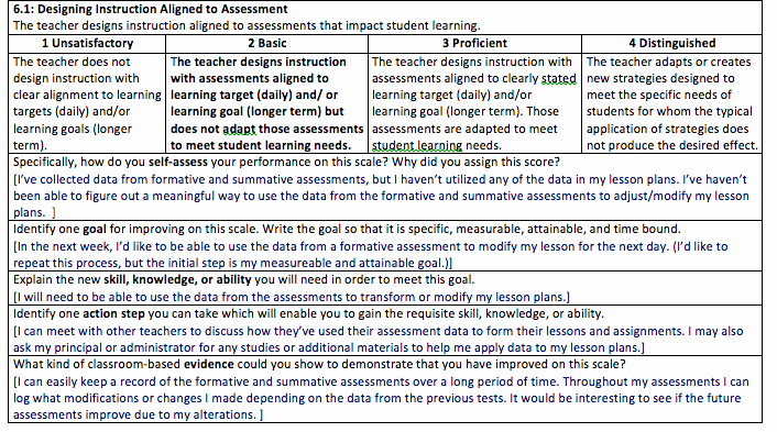 Professional Development Plan for Teachers Template New Draft Professional Development Plan Reflection