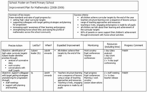 Professional Development Plan for Teachers Template Unique Excellence In Mathematics Leadership Primary Course