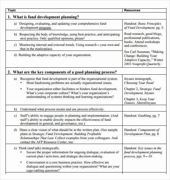 Professional Development Plan Sample Awesome Professional Development Plan Samples