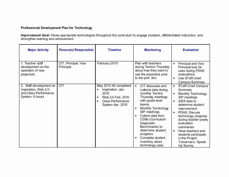 Professional Development Plan Sample for Teachers Fresh Professional Development Plan for Technology