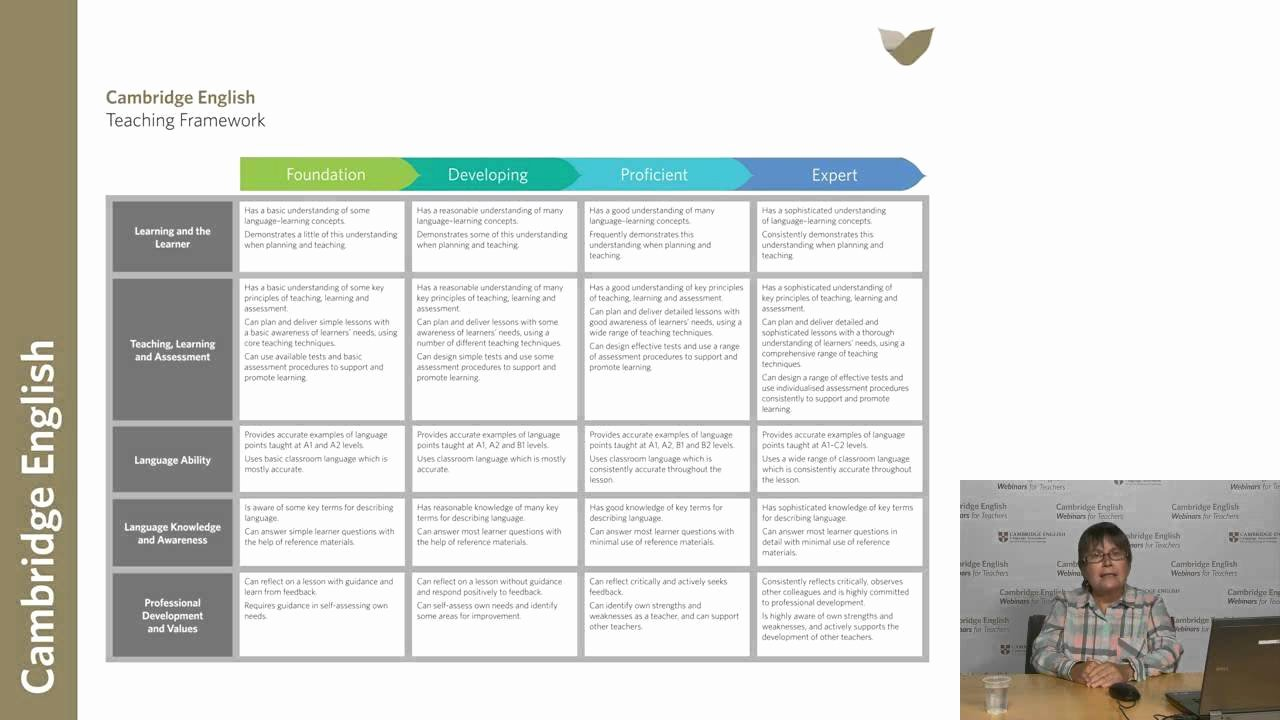 Professional Development Plan Sample for Teachers Fresh Professional Growth Plan Template for Teachers Cover