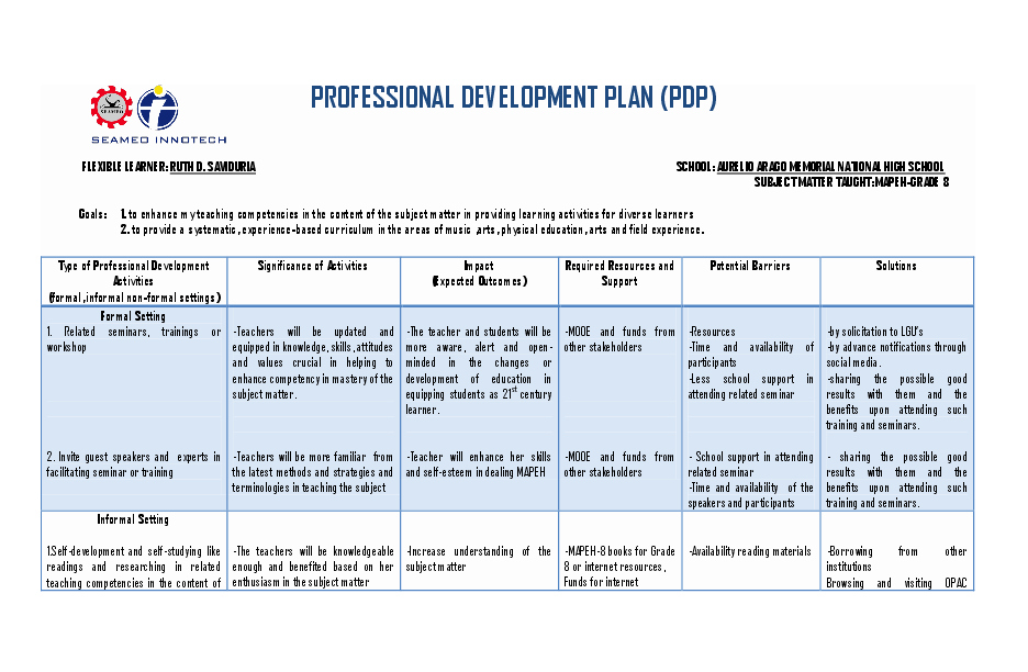 Professional Development Plan Sample for Teachers Lovely Pdf Professional Development Plan Pdp