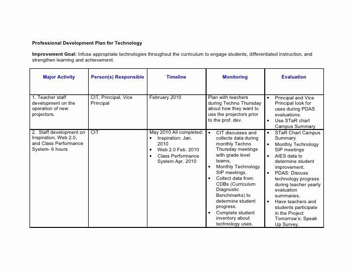 Professional Development Plan Sample for Teachers Unique Professional Development Plan for Technology