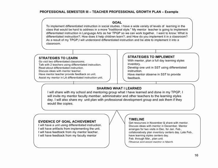 Professional Development Plan Sample Lovely Learning Plans or Goals for Teachers