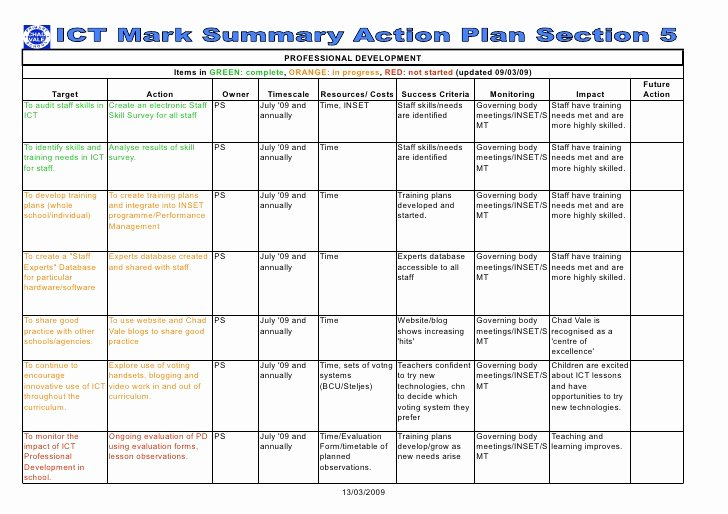 Professional Development Plan Sample Lovely Professional Growth Plan Examples Business Report