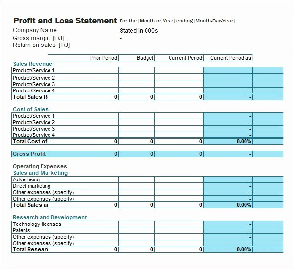 Profit and Loss Template for Self Employed Awesome 20 Sample Profit and Loss Templates Docs Pdf Apple