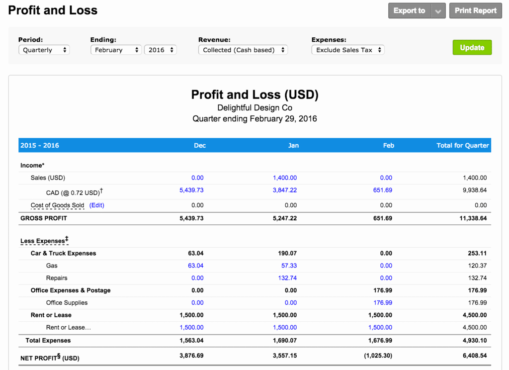 Profit and Loss Template for Self Employed New How to Do A Profit and Loss Statement when You Re Self