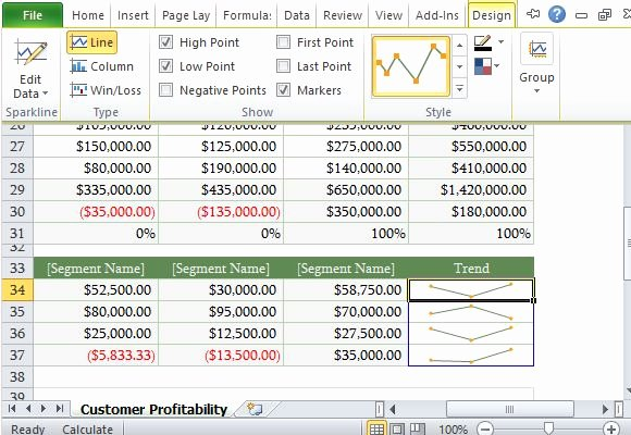 Profitability Analysis Template Best Of How to Easily Perform A Customer Profitability Analysis In