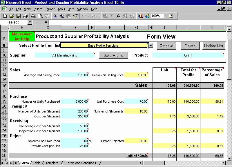 Profitability Analysis Template Elegant Product and Supplier Profitability