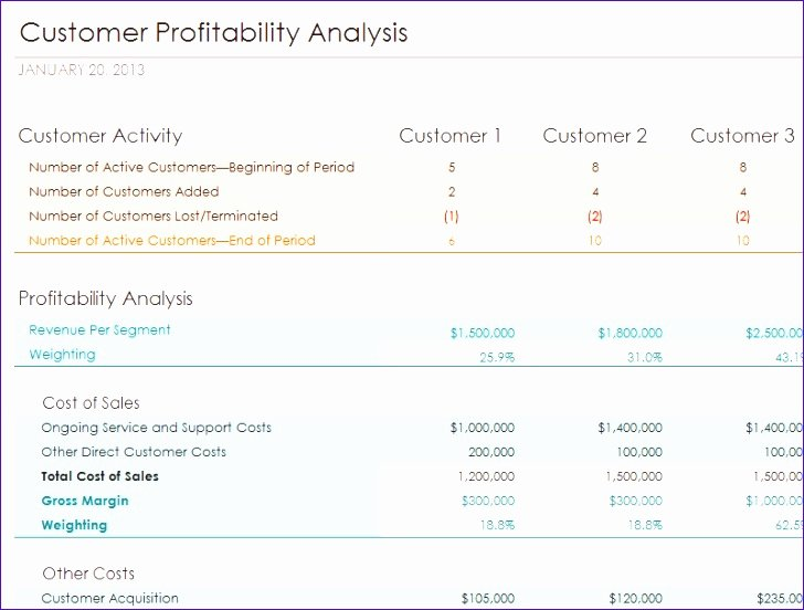 Profitability Analysis Template Luxury 6 Cost Analysis Excel Template Exceltemplates