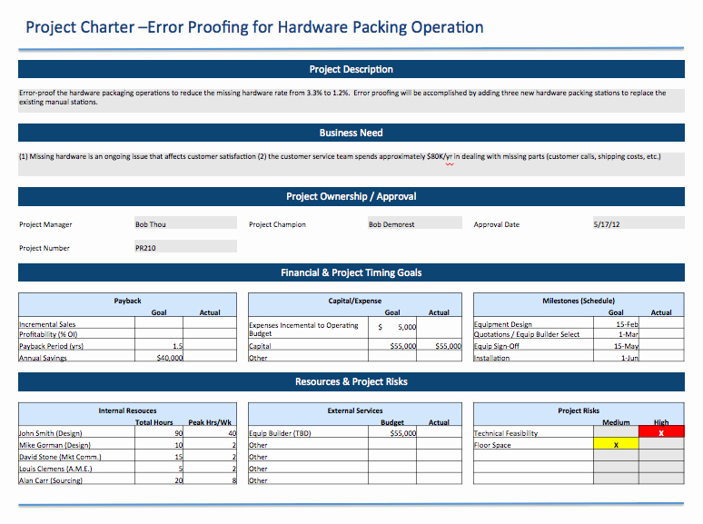 Project Charter Template Excel Beautiful Project Charter – Project Management tools